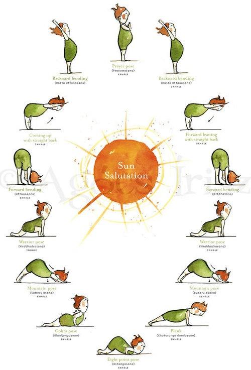 SunSalutation