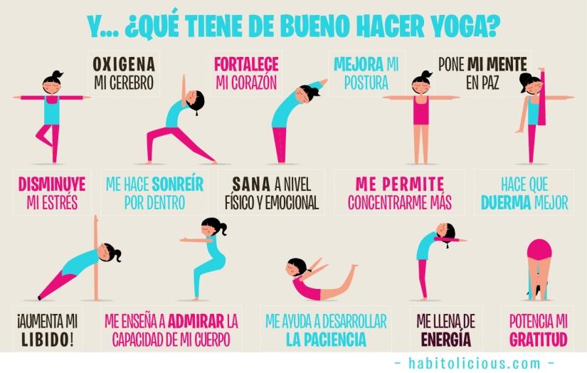 Resultado de imagen de infografía yoga