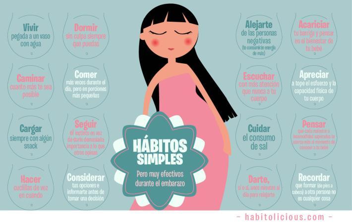 HabitosDuranteEmbarazo