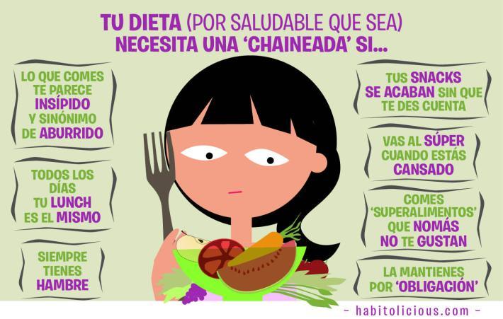 DietaChaineada
