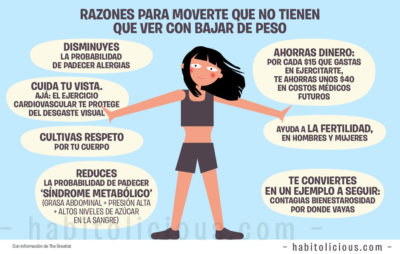 razones para no bajar de peso